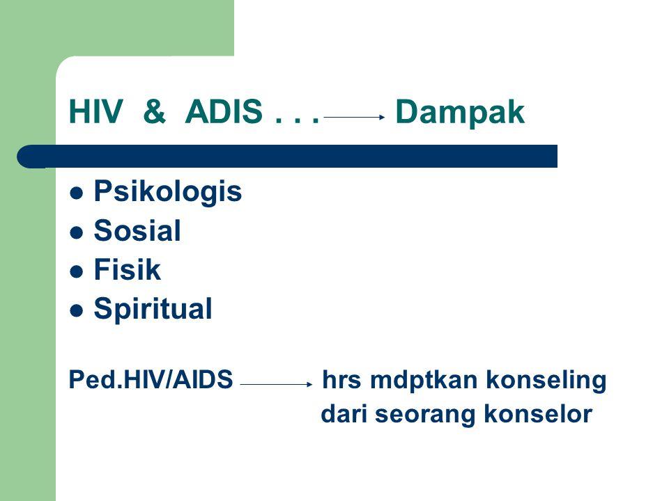 HIV & ADIS . . . Dampak Psikologis Sosial Fisik Spiritual