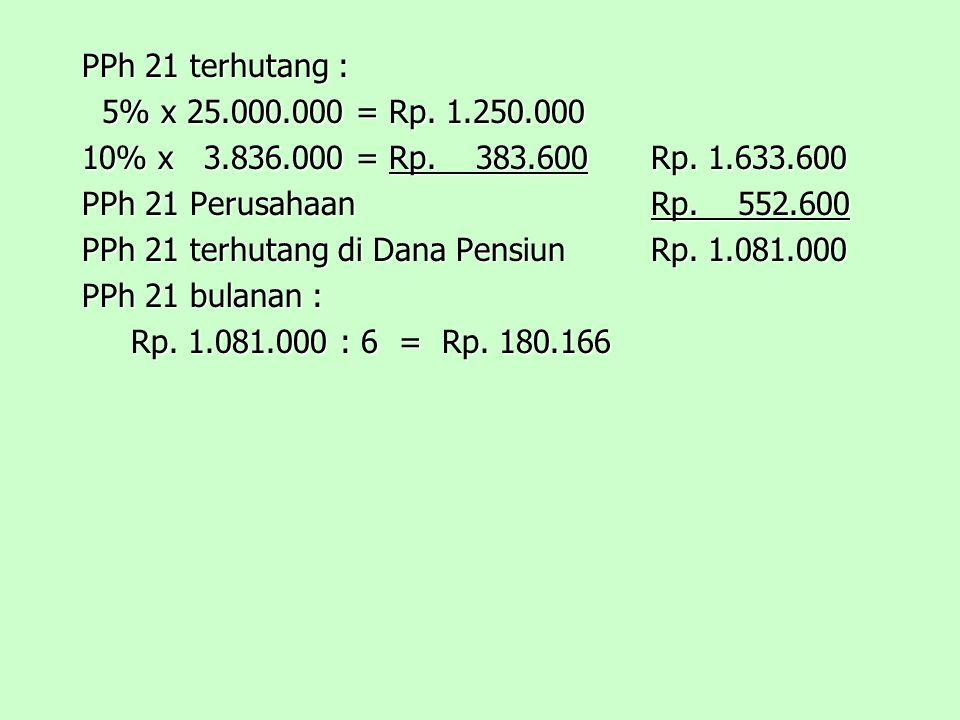 PPh 21 terhutang : 5% x 25.000.000 = Rp. 1.250.000. 10% x 3.836.000 = Rp. 383.600 Rp. 1.633.600.