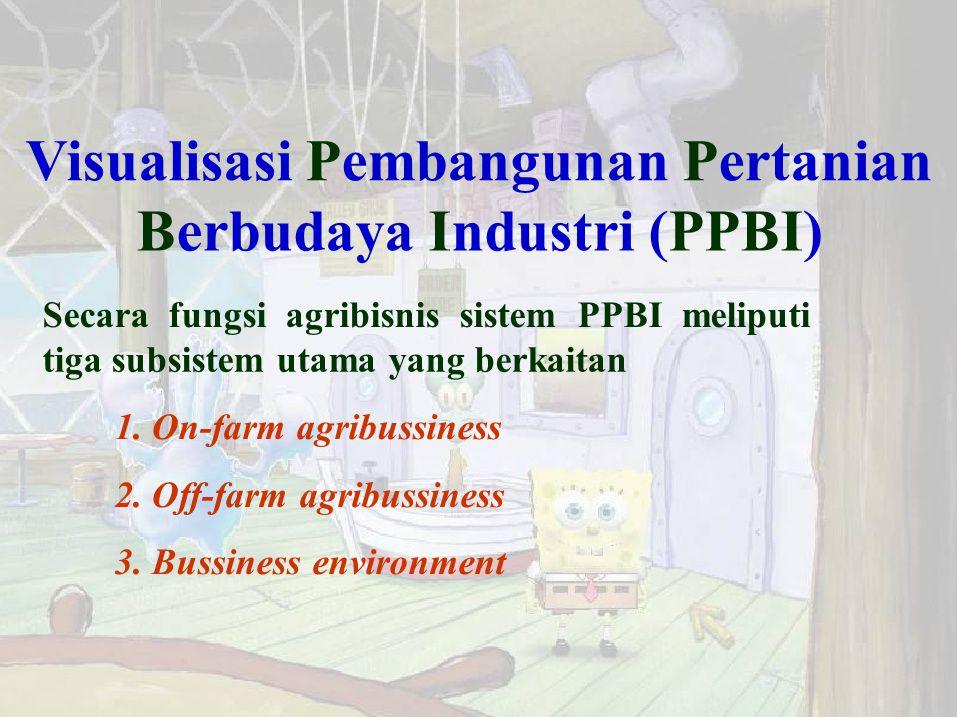 Visualisasi Pembangunan Pertanian Berbudaya Industri (PPBI)