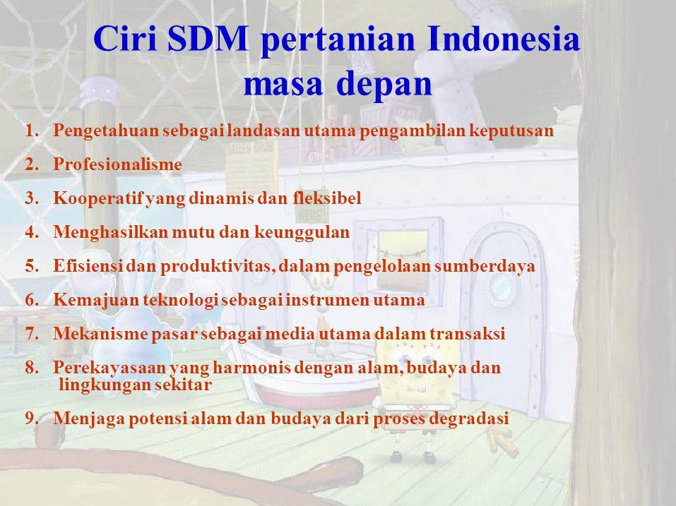 Ciri SDM pertanian Indonesia masa depan