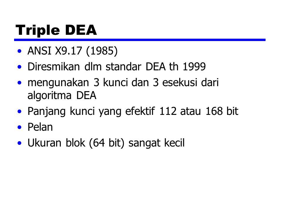 Triple DEA ANSI X9.17 (1985) Diresmikan dlm standar DEA th 1999