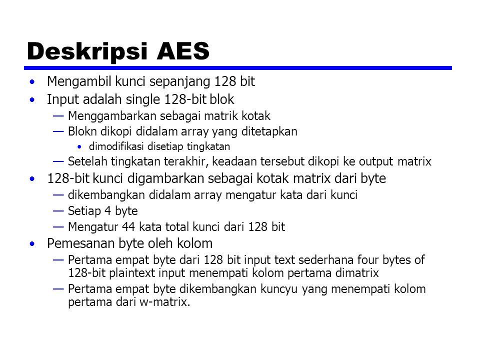 Deskripsi AES Mengambil kunci sepanjang 128 bit