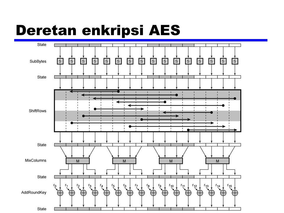 Deretan enkripsi AES