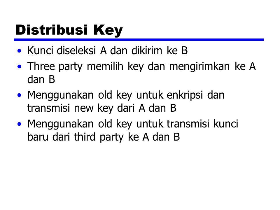 Distribusi Key Kunci diseleksi A dan dikirim ke B
