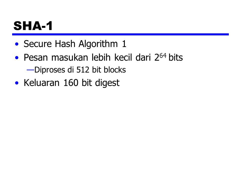 SHA-1 Secure Hash Algorithm 1 Pesan masukan lebih kecil dari 264 bits