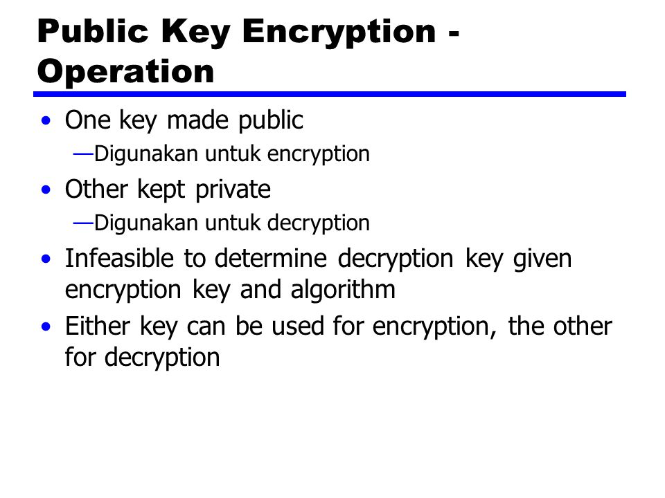 Public Key Encryption - Operation