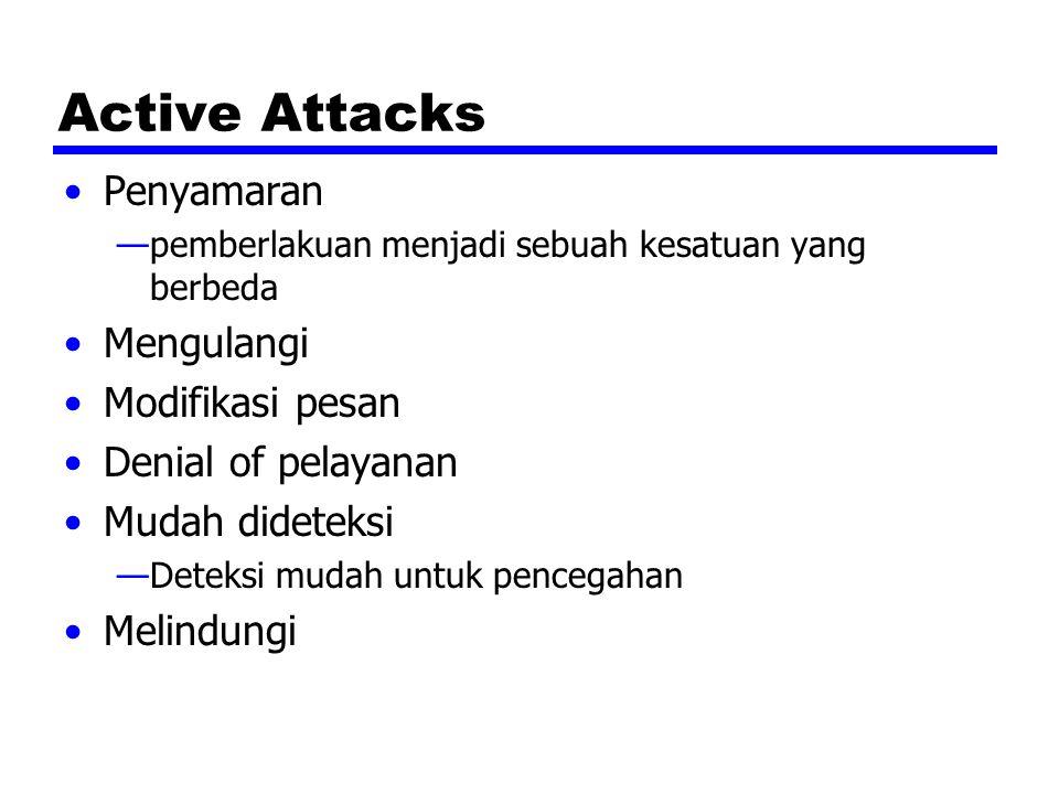 Active Attacks Penyamaran Mengulangi Modifikasi pesan