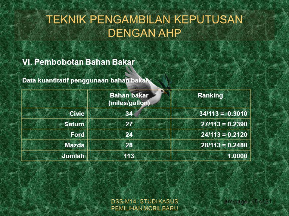 Bahan bakar (miles/gallon)