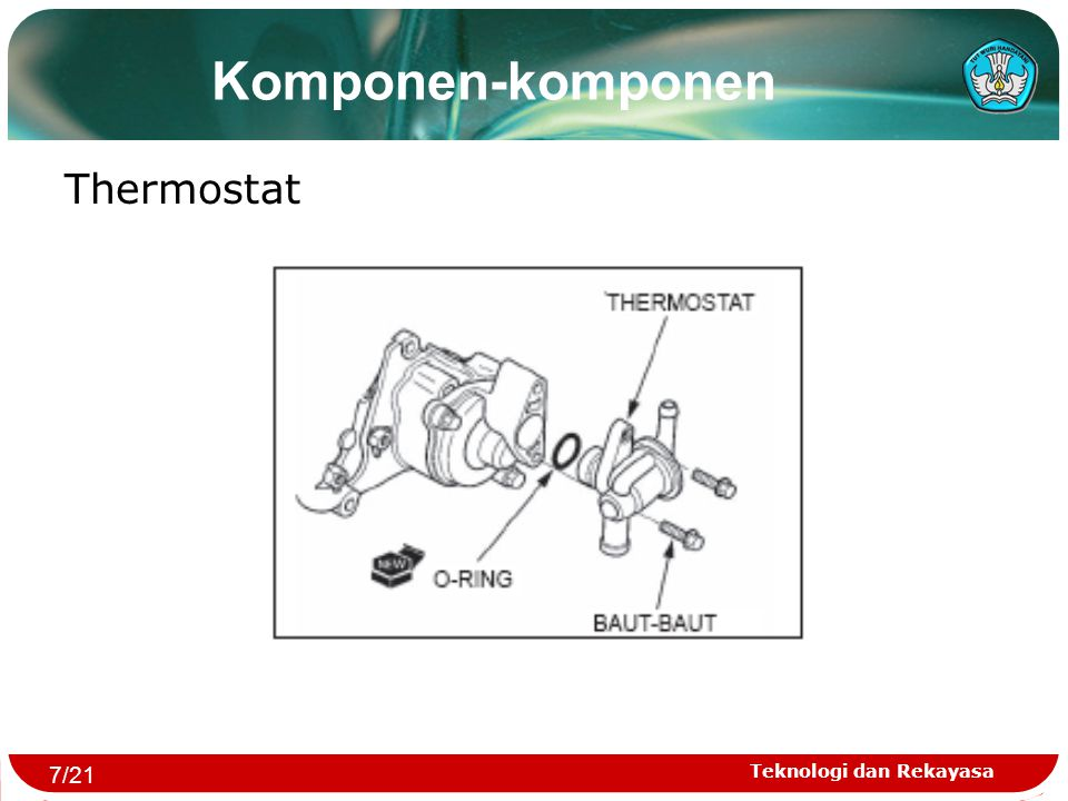 Komponen-komponen Thermostat 7/21 Teknologi dan Rekayasa
