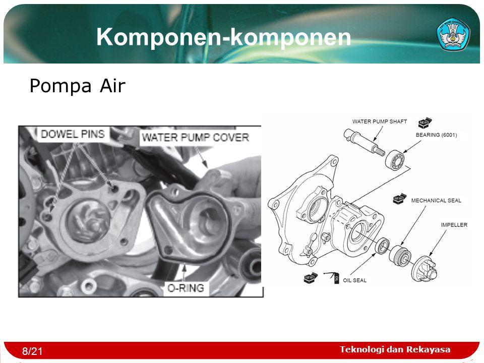 Komponen-komponen Pompa Air 8/21 Teknologi dan Rekayasa