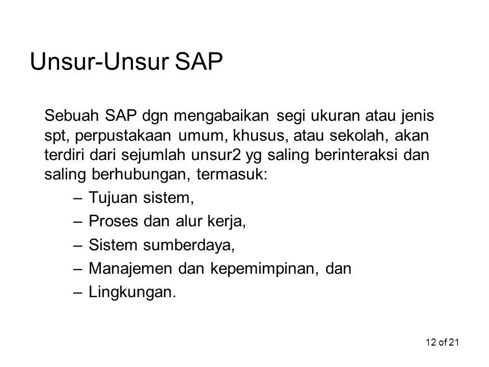 Unsur-Unsur SAP