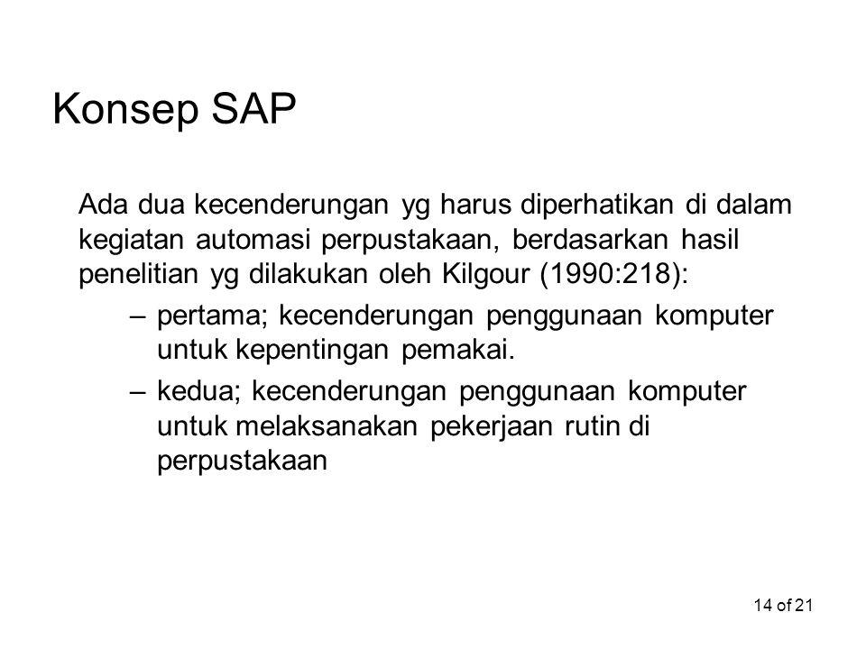 Konsep SAP