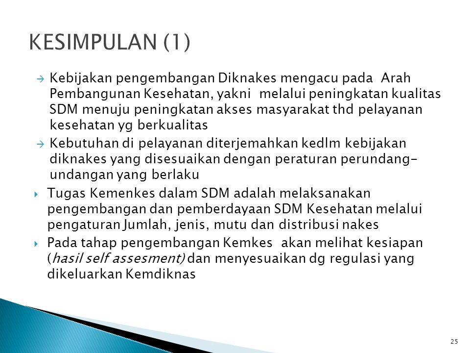 KESIMPULAN (1)