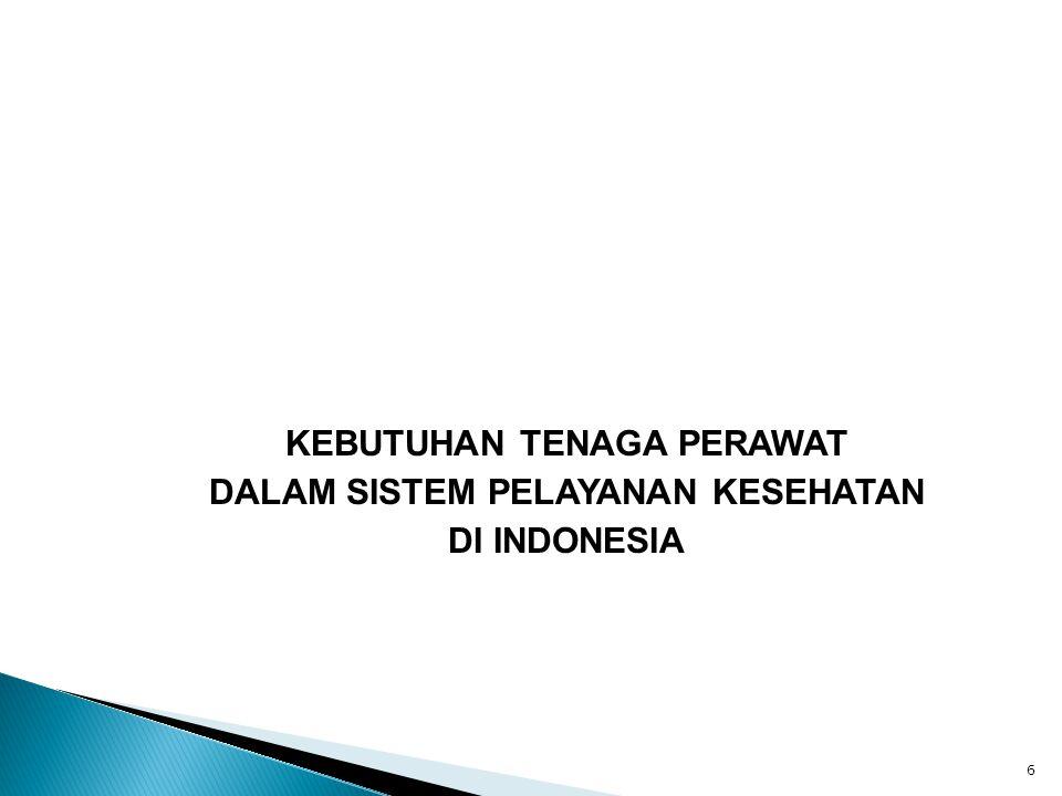 KEBUTUHAN TENAGA PERAWAT DALAM SISTEM PELAYANAN KESEHATAN DI INDONESIA