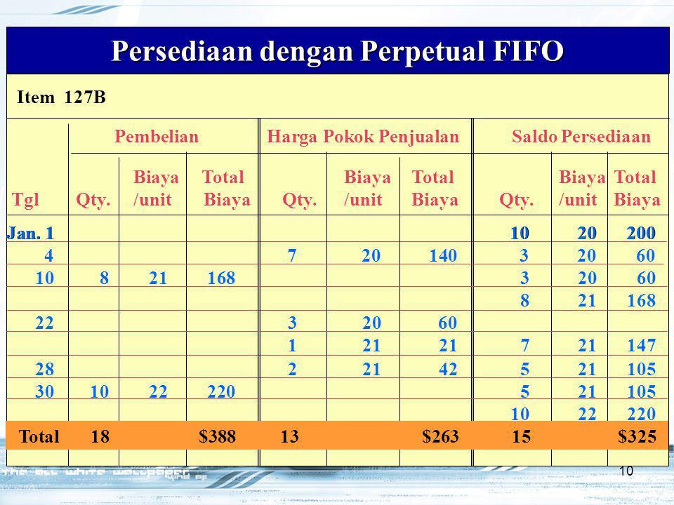 Persediaan dengan Perpetual FIFO