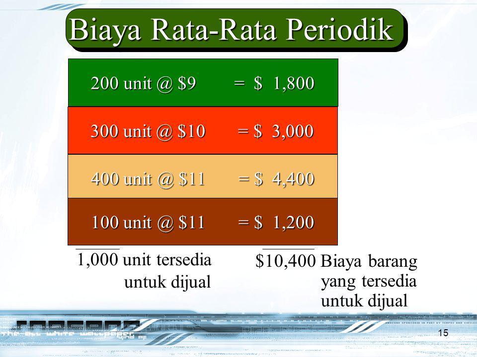 Biaya Rata-Rata Periodik