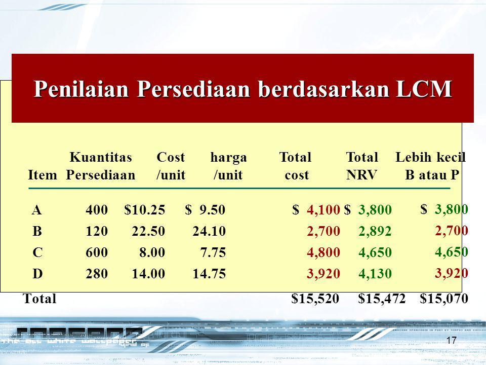 Penilaian Persediaan berdasarkan LCM