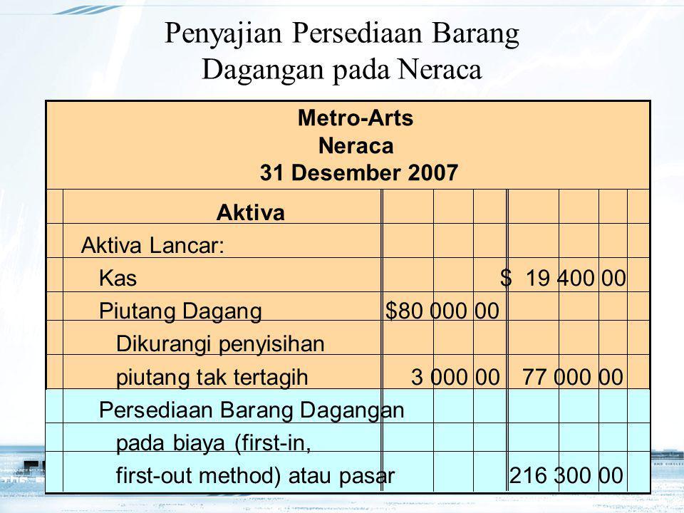 Metro-Arts Neraca 31 Desember 2007