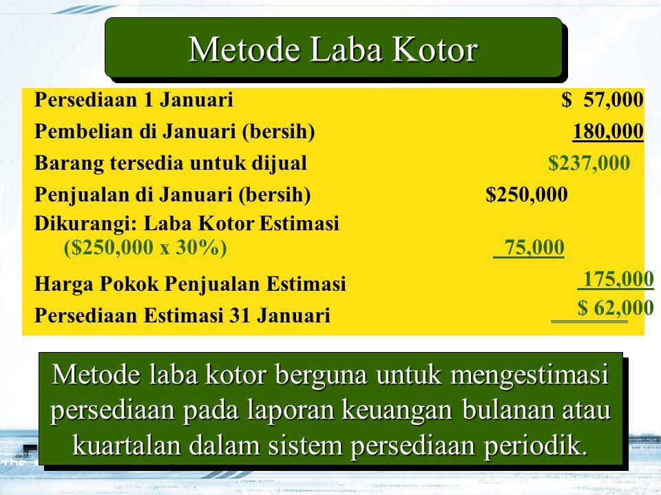 Metode Laba Kotor Persediaan 1 Januari $ 57,000. Pembelian di Januari (bersih) 180,000. Barang tersedia untuk dijual.