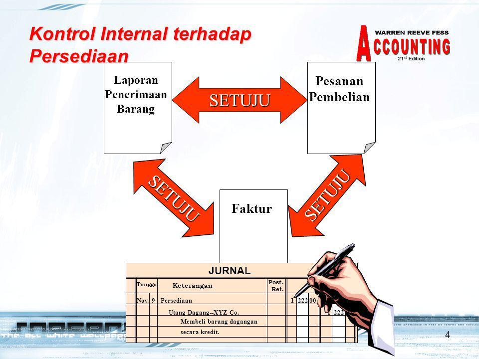 Kontrol Internal terhadap Persediaan