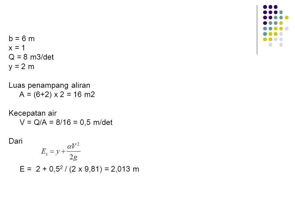 b = 6 m x = 1. Q = 8 m3/det. y = 2 m. Luas penampang aliran. A = (6+2) x 2 = 16 m2. Kecepatan air.