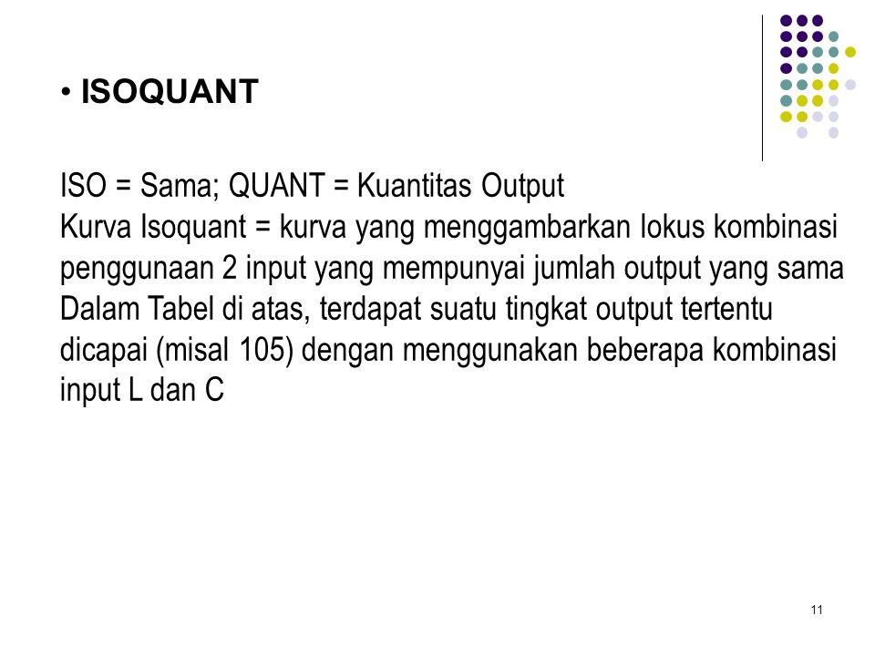 ISOQUANT ISO = Sama; QUANT = Kuantitas Output. Kurva Isoquant = kurva yang menggambarkan lokus kombinasi.