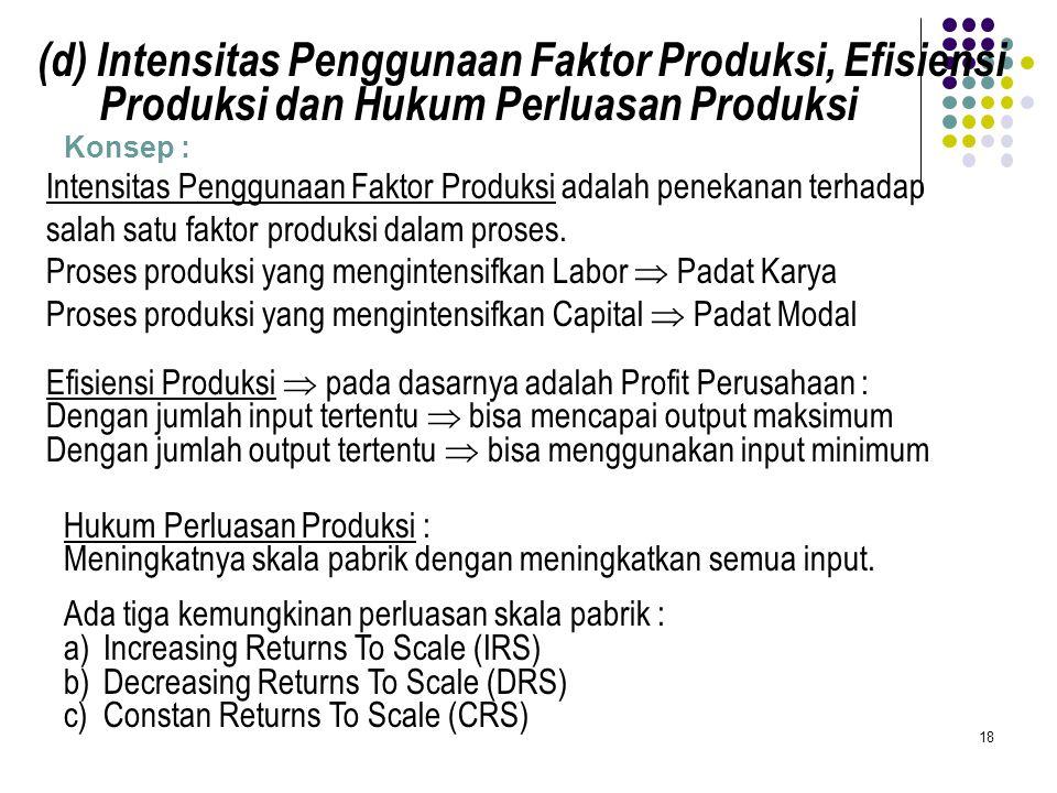 (d) Intensitas Penggunaan Faktor Produksi, Efisiensi Produksi dan Hukum Perluasan Produksi