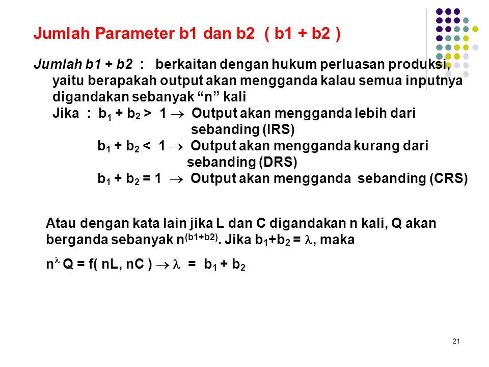 Jumlah Parameter b1 dan b2 ( b1 + b2 )