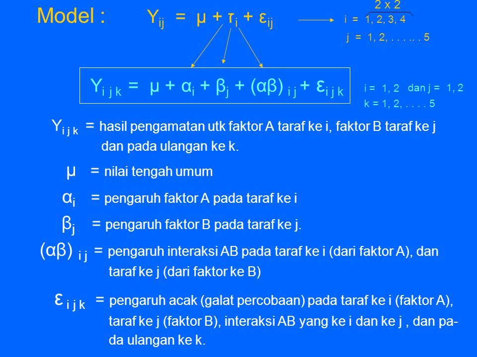 Model : Yij = μ + זi + εij i = 1, 2, 3, 4