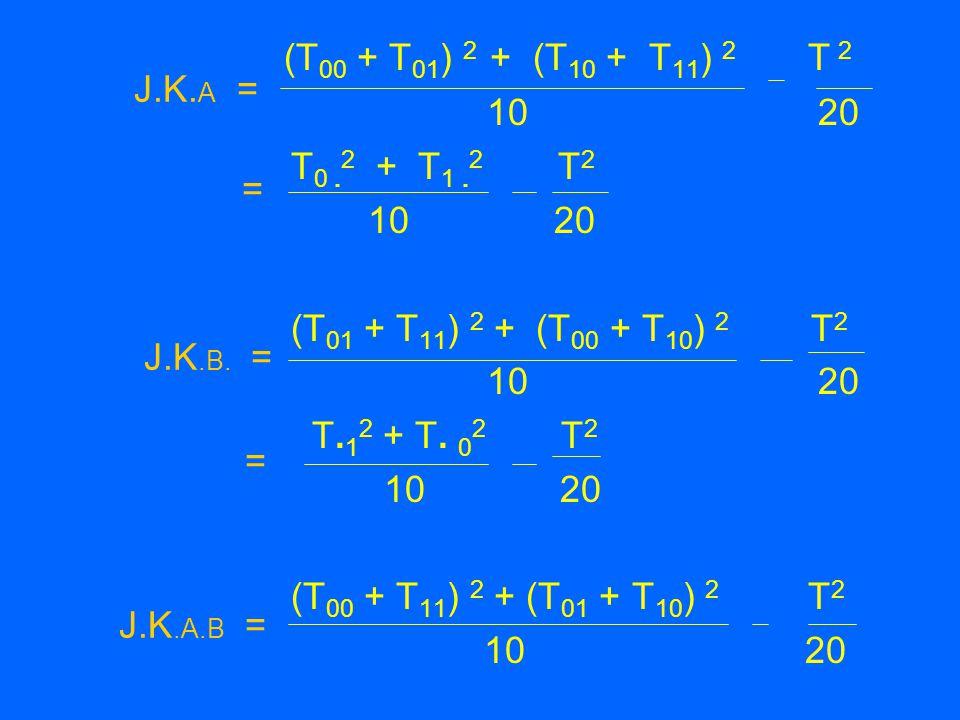 (T00 + T01) 2 + (T10 + T11) 2 T 2 10 20 J.K.A = T0 .2 + T1 .2 T2 10 20