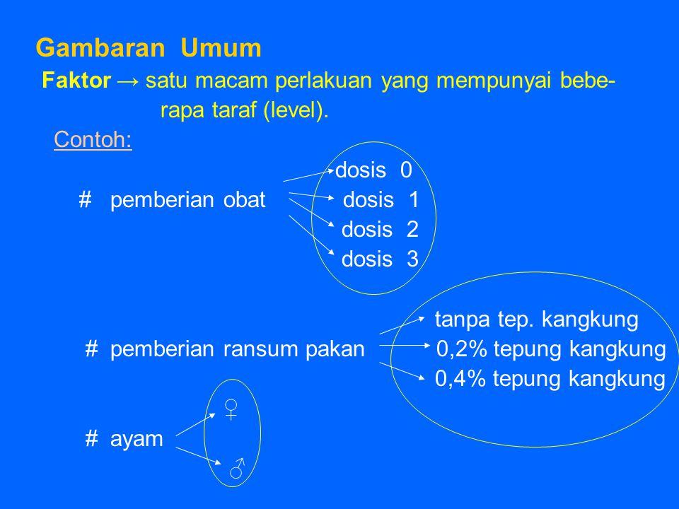 Gambaran Umum Faktor → satu macam perlakuan yang mempunyai bebe-