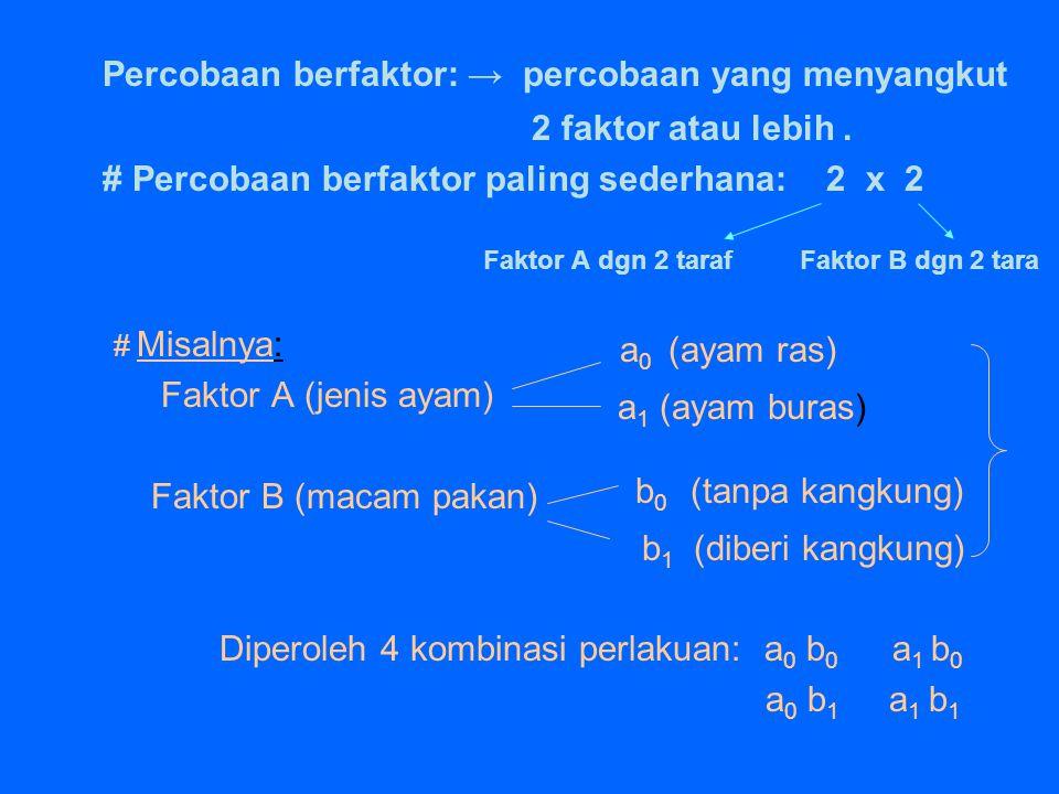 Percobaan berfaktor: → percobaan yang menyangkut