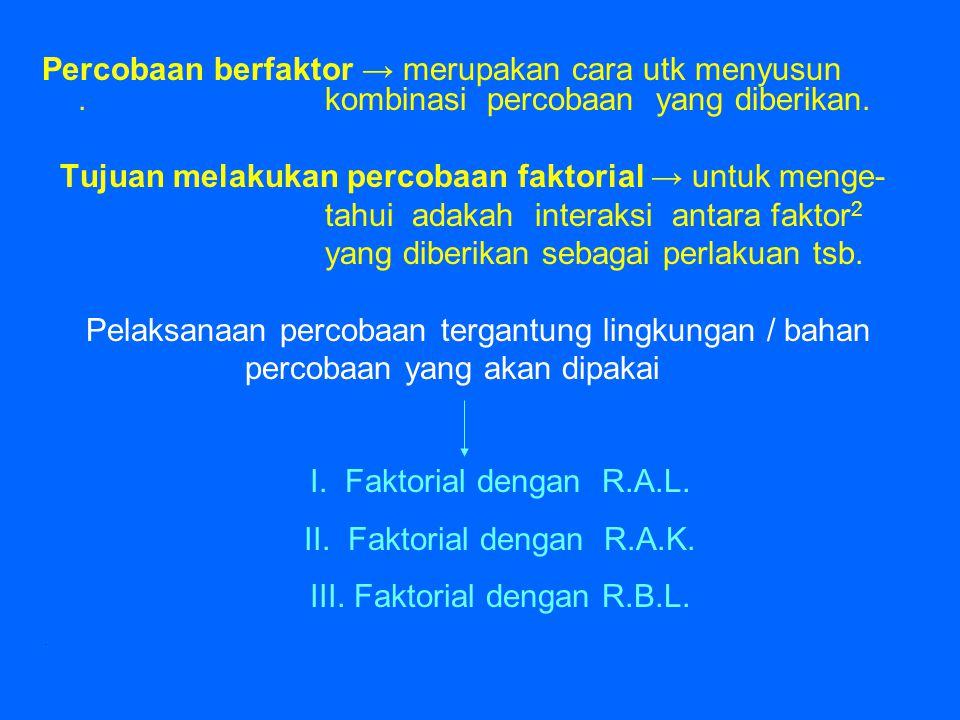 Tujuan melakukan percobaan faktorial → untuk menge-