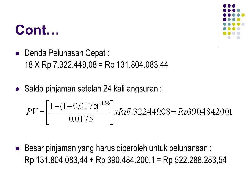 Cont… Denda Pelunasan Cepat : 18 X Rp 7.322.449,08 = Rp 131.804.083,44