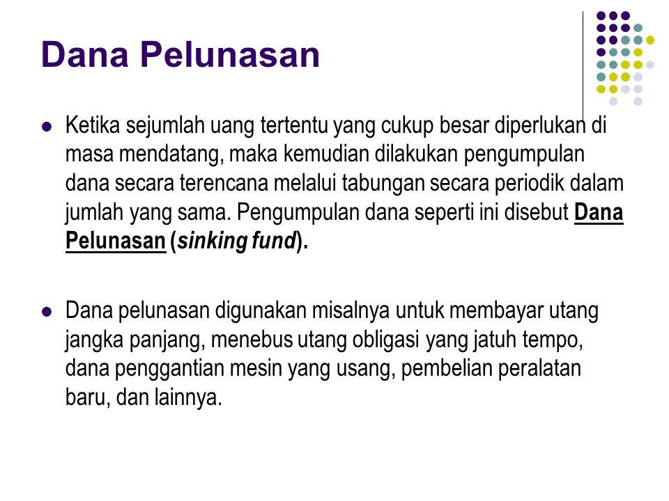 Dana Pelunasan