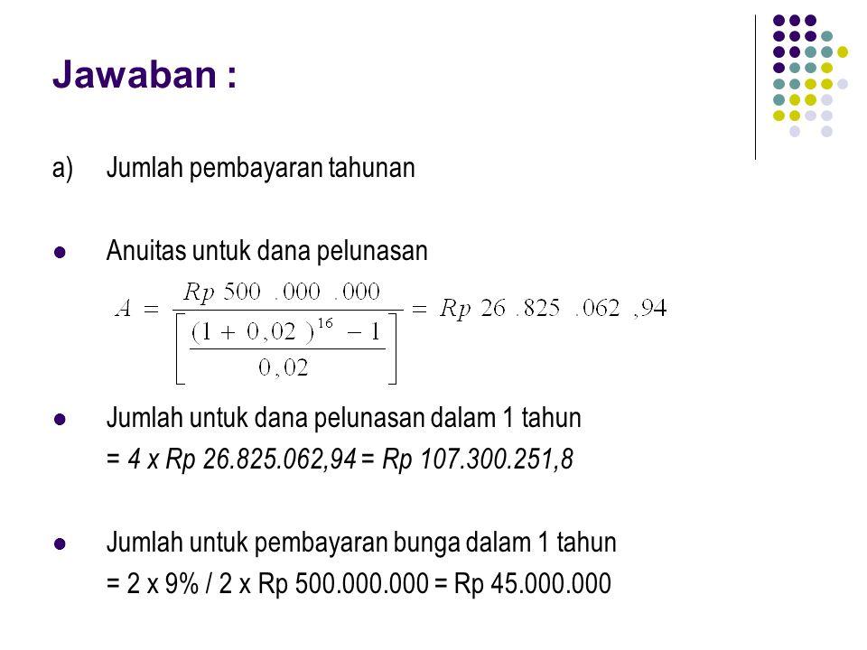 Jawaban : a) Jumlah pembayaran tahunan Anuitas untuk dana pelunasan
