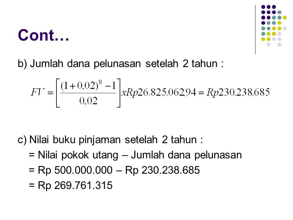Cont… b) Jumlah dana pelunasan setelah 2 tahun :