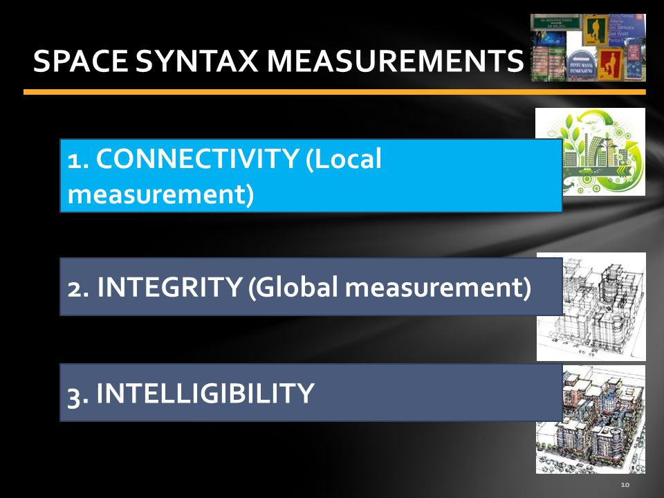 SPACE SYNTAX MEASUREMENTS