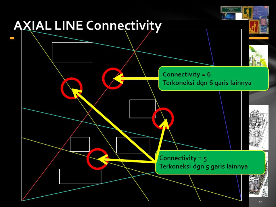 AXIAL LINE Connectivity