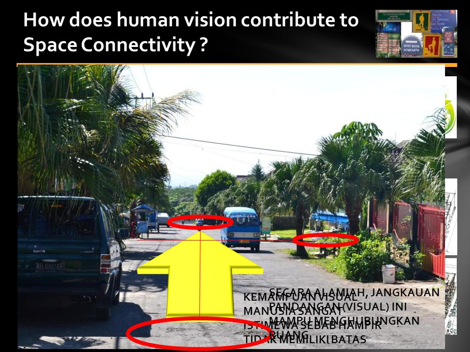 How does human vision contribute to Space Connectivity