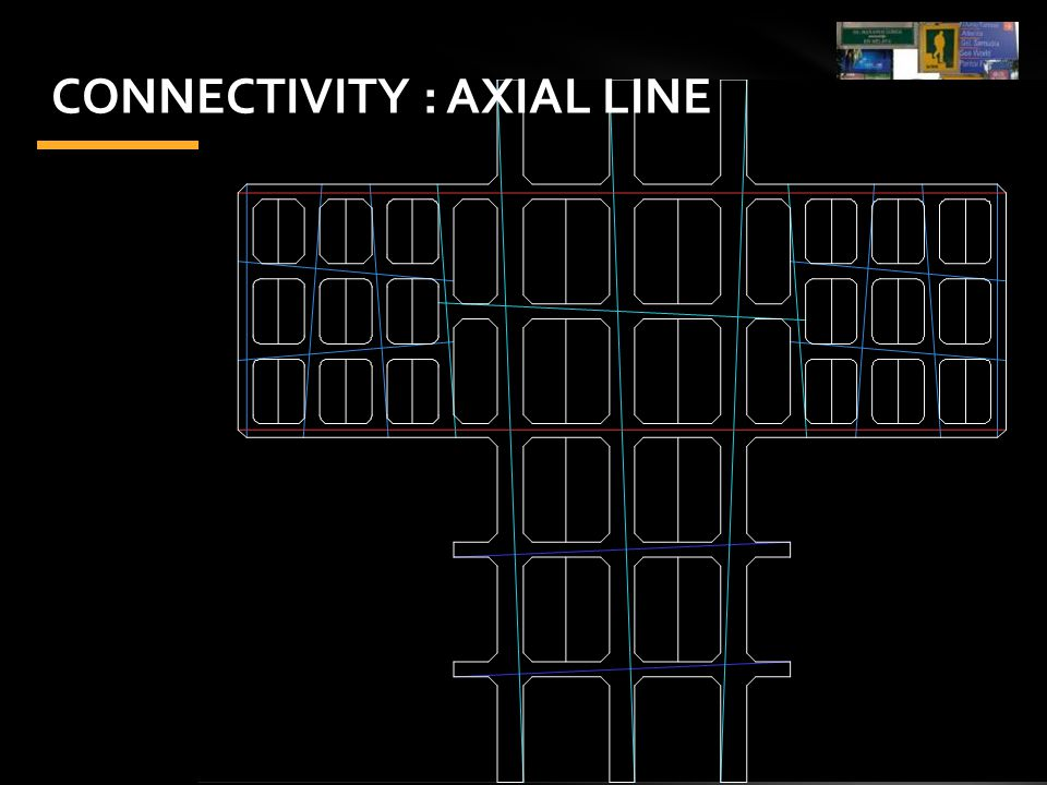 CONNECTIVITY : AXIAL LINE