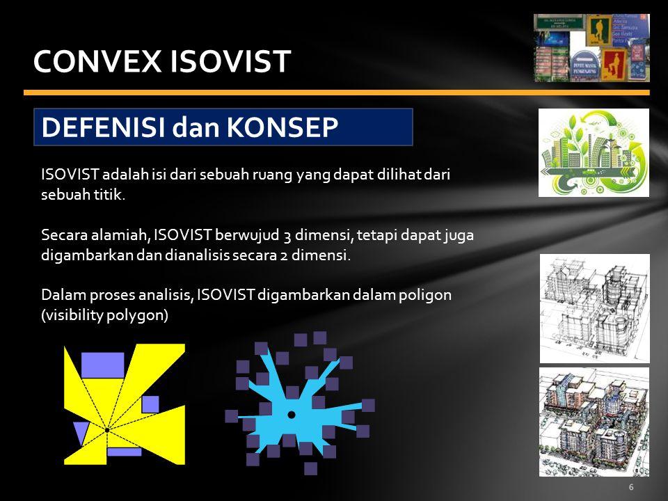 CONVEX ISOVIST DEFENISI dan KONSEP