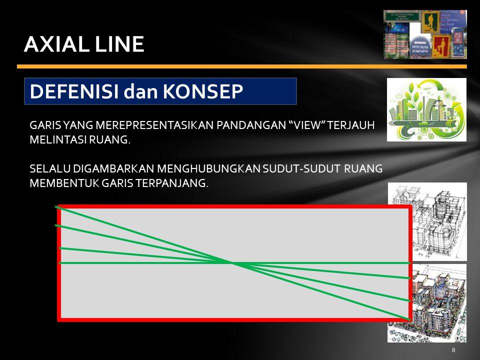 AXIAL LINE DEFENISI dan KONSEP