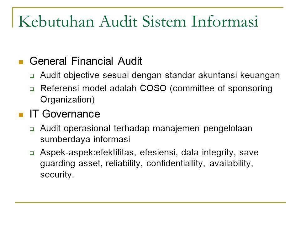 Kebutuhan Audit Sistem Informasi