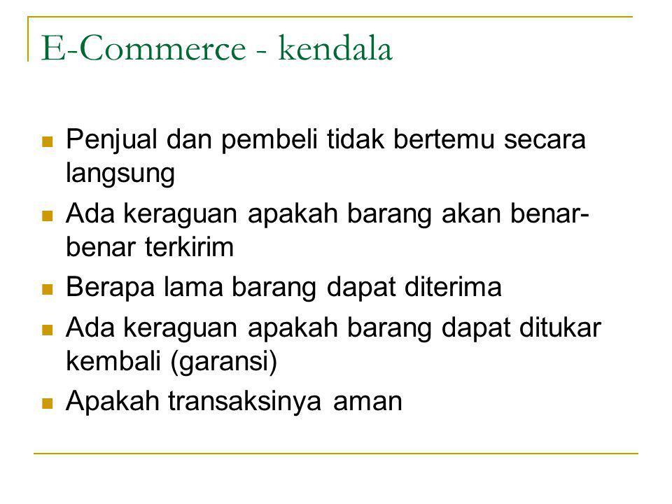 E-Commerce - kendala Penjual dan pembeli tidak bertemu secara langsung