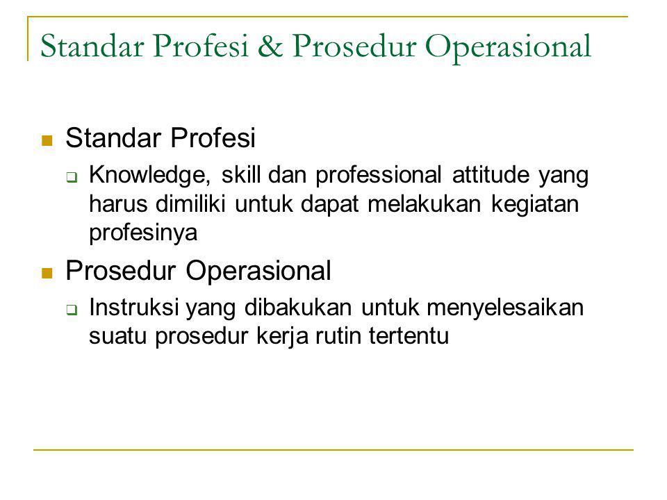 Standar Profesi & Prosedur Operasional