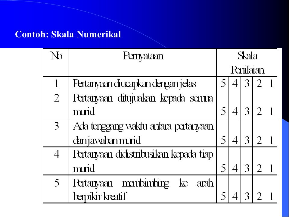 Contoh: Skala Numerikal