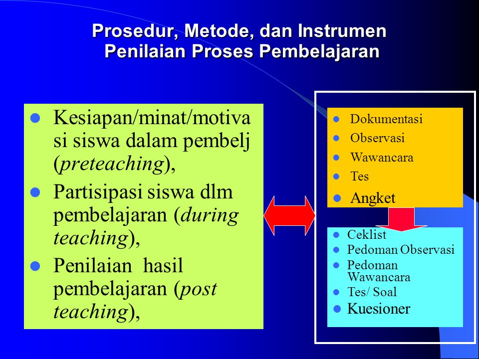 Prosedur, Metode, dan Instrumen Penilaian Proses Pembelajaran