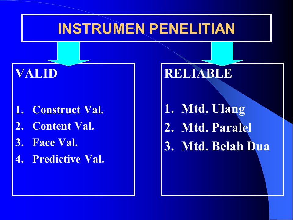 INSTRUMEN PENELITIAN VALID RELIABLE Mtd. Ulang Mtd. Paralel