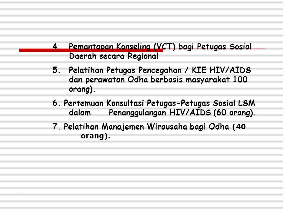 4. Pemantapan Konseling (VCT) bagi Petugas Sosial Daerah secara Regional